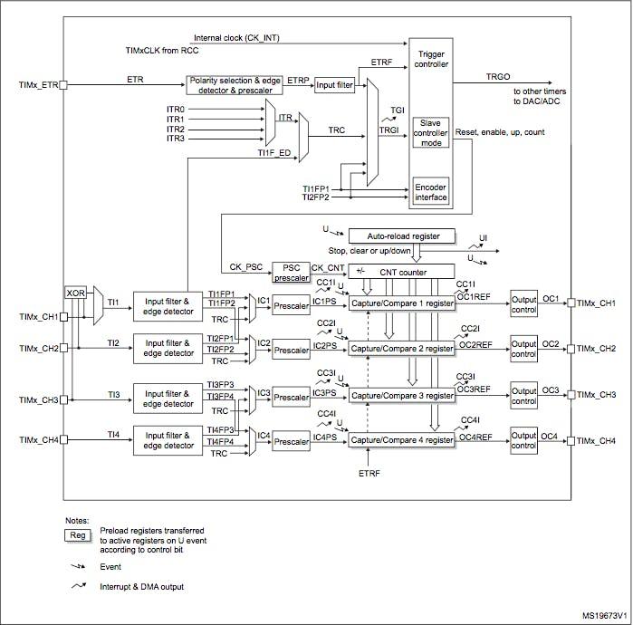 ハードウェア模式図