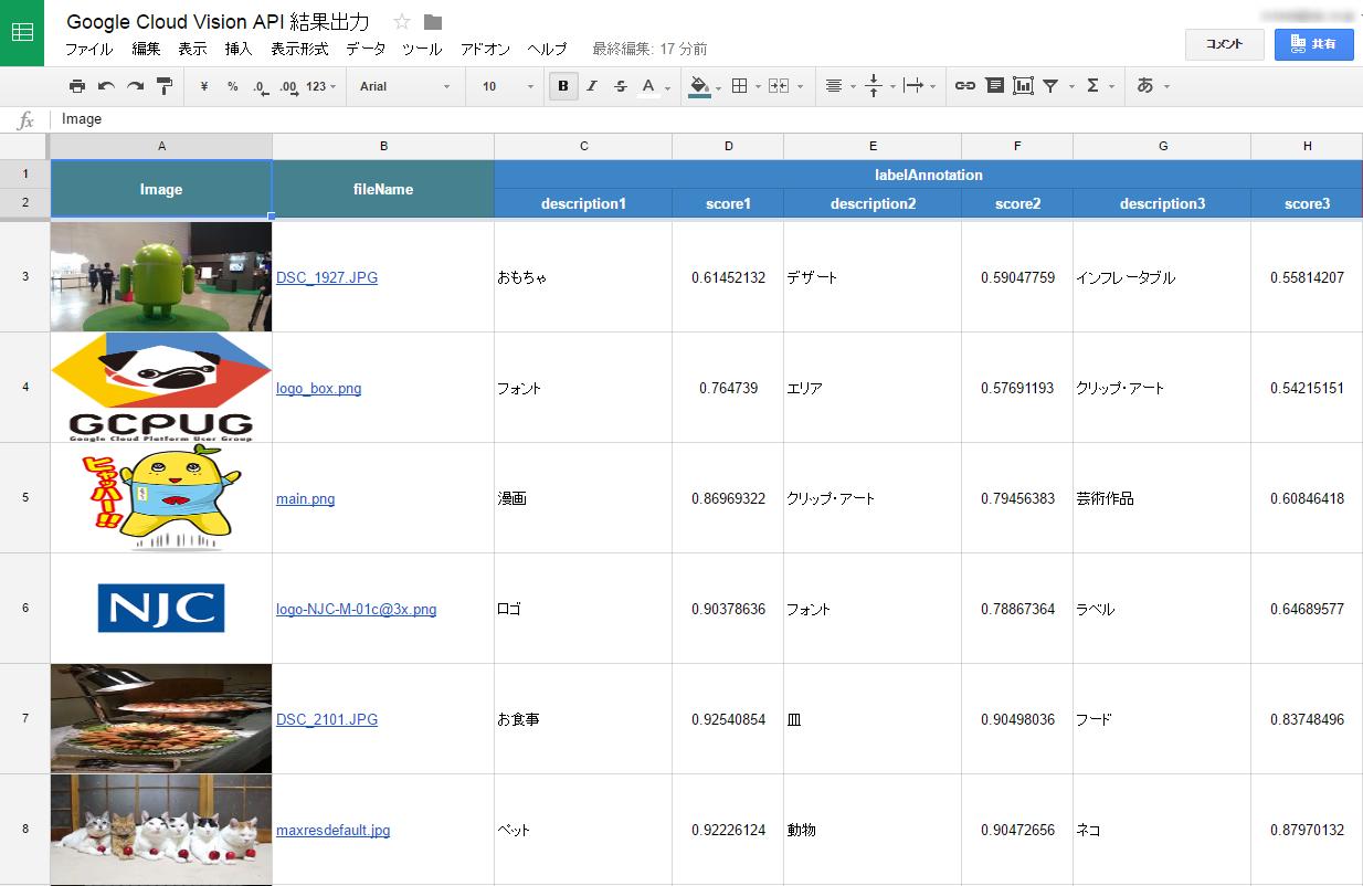 Google Cloud Vision API 結果出力.png