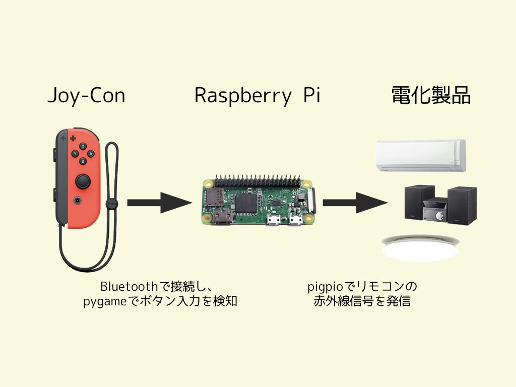 system.001.jpeg