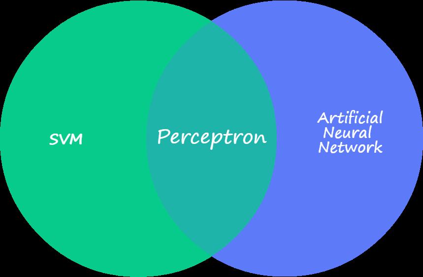 Venn Diagram.png