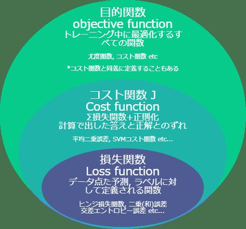 Venn Diagram (1).png
