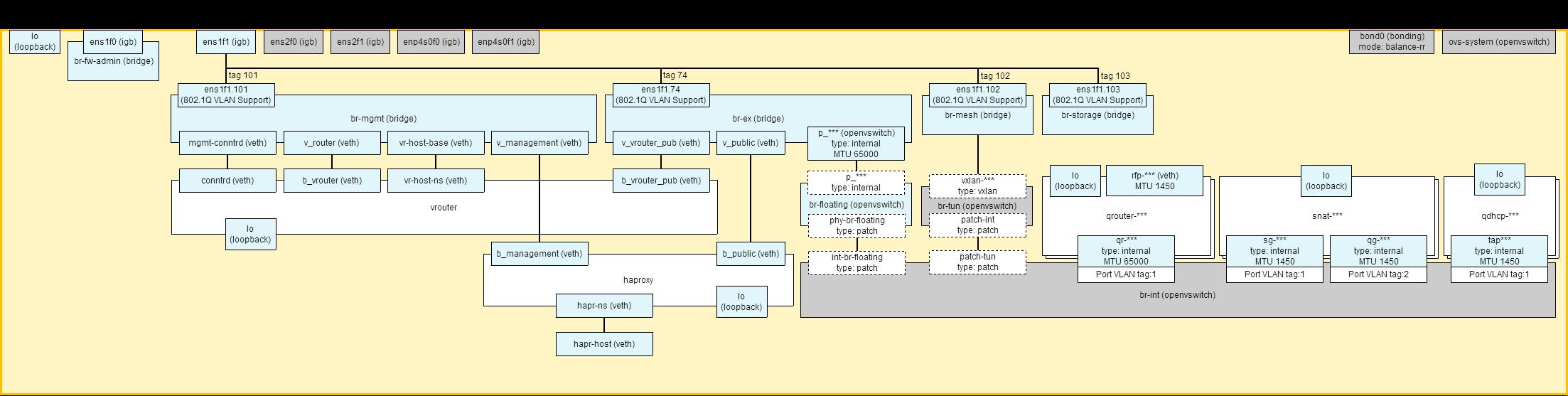 blog_default_controller (1).png