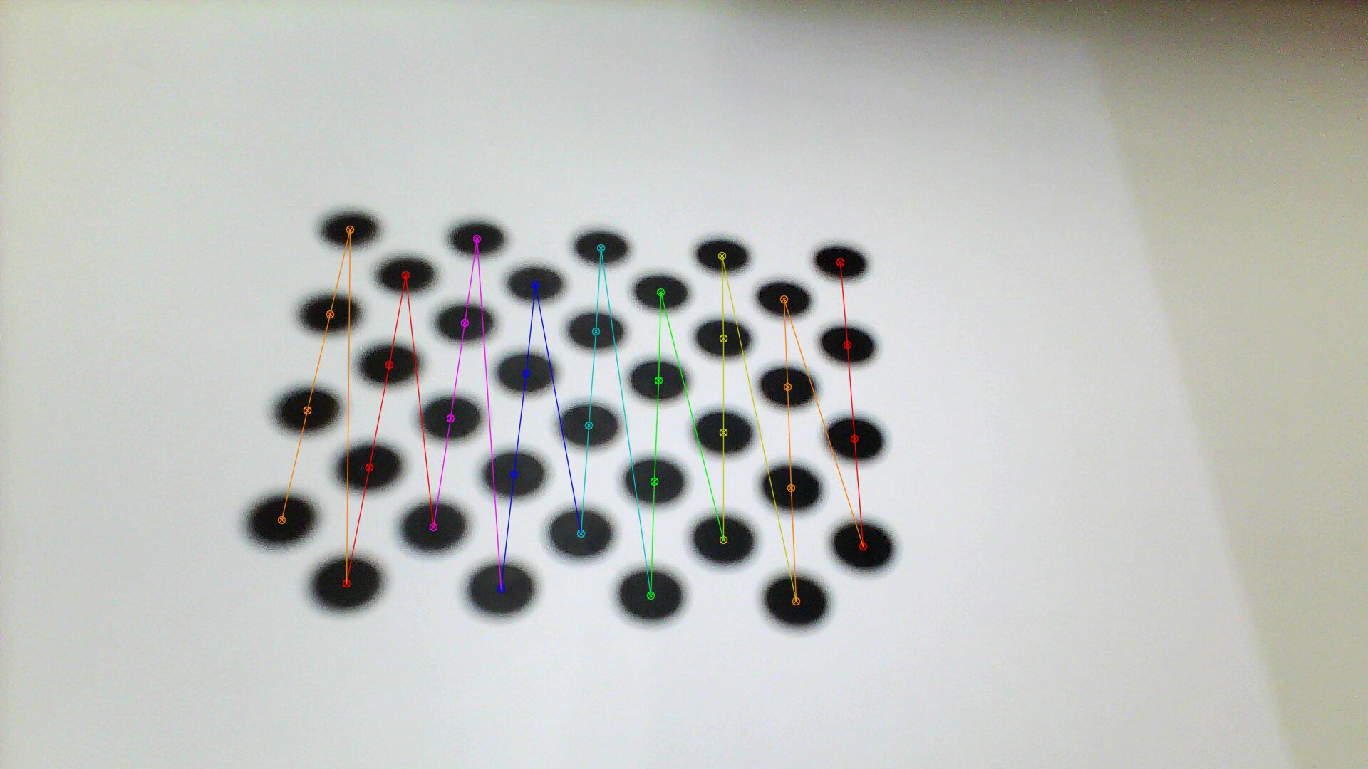 resultAsymmetricalCircle.png