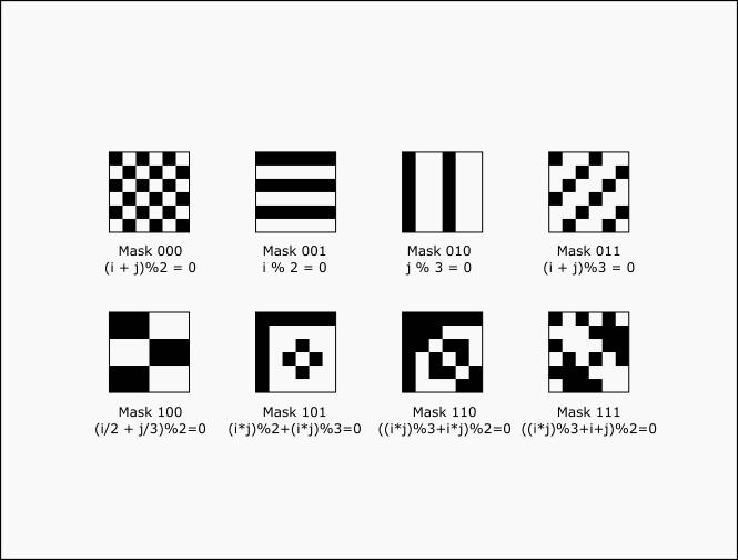 QR_Code_Mask_Patterns.png
