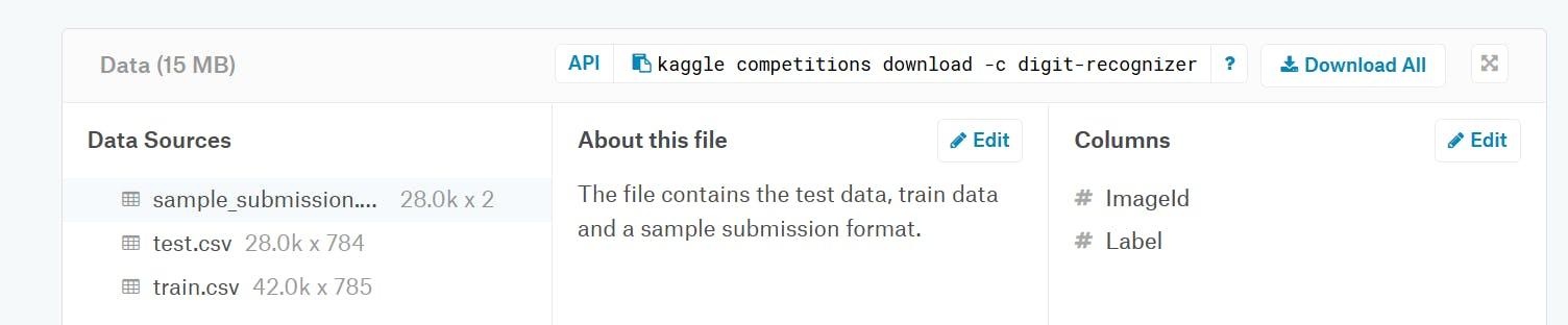 Google Colab上でKaggleのデータをロード、モデル訓練、提出の全てを行う