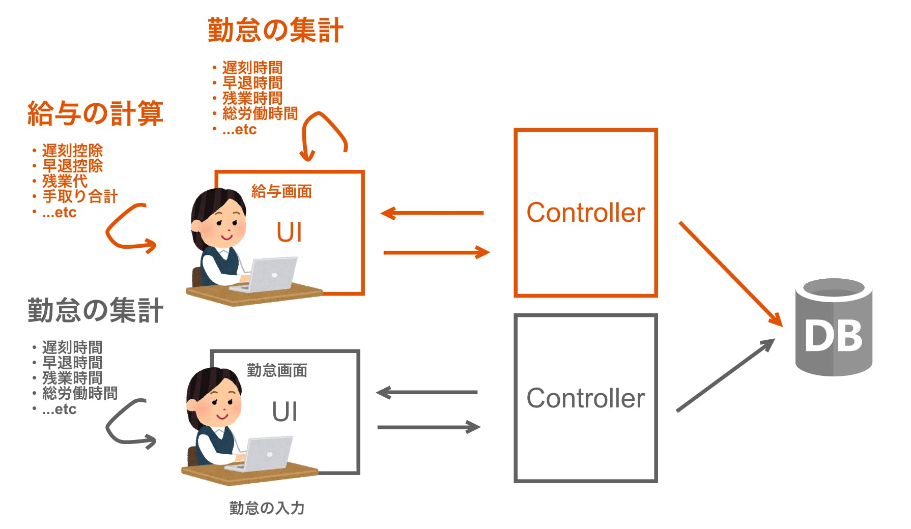 Untitled New Diagram   Cacoo (11).png