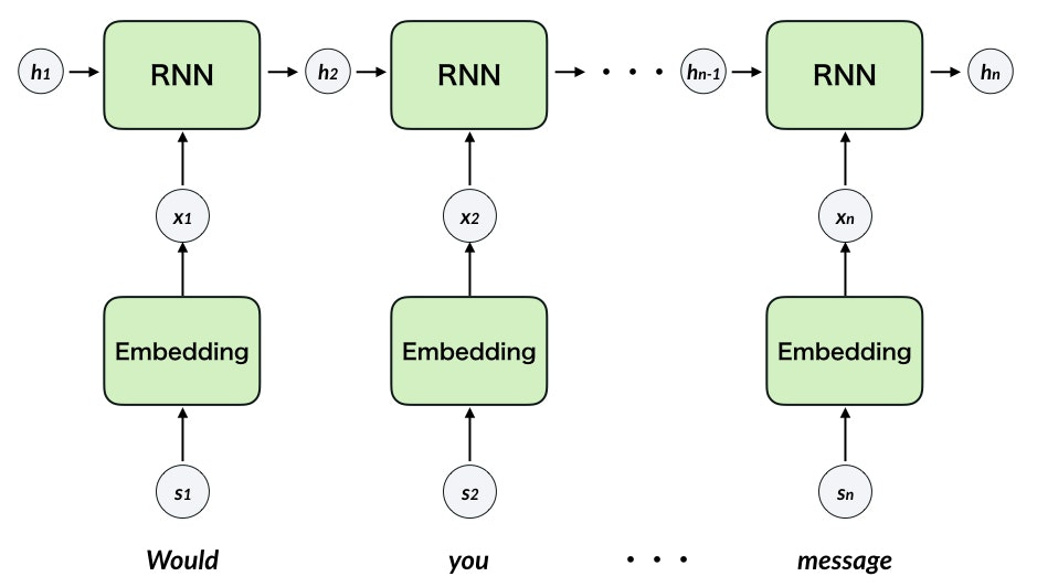 rnn_explain_image.002.jpeg