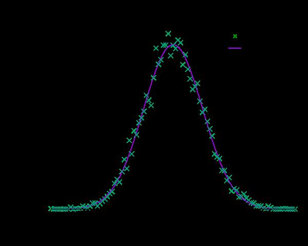 中心極限定理.png