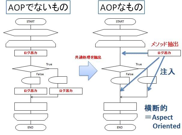 AOP1.png