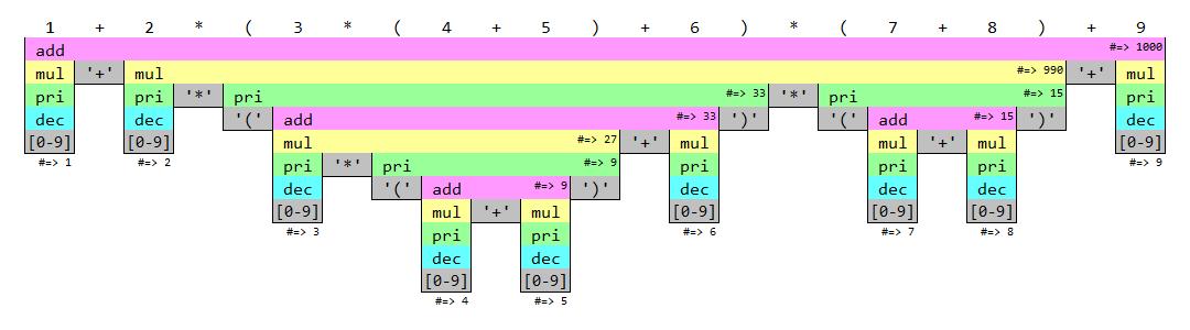 expr-parser-1.png
