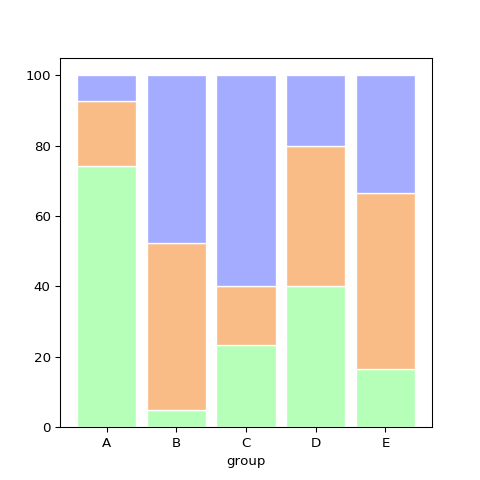 12_stacked_percent_barplot.png