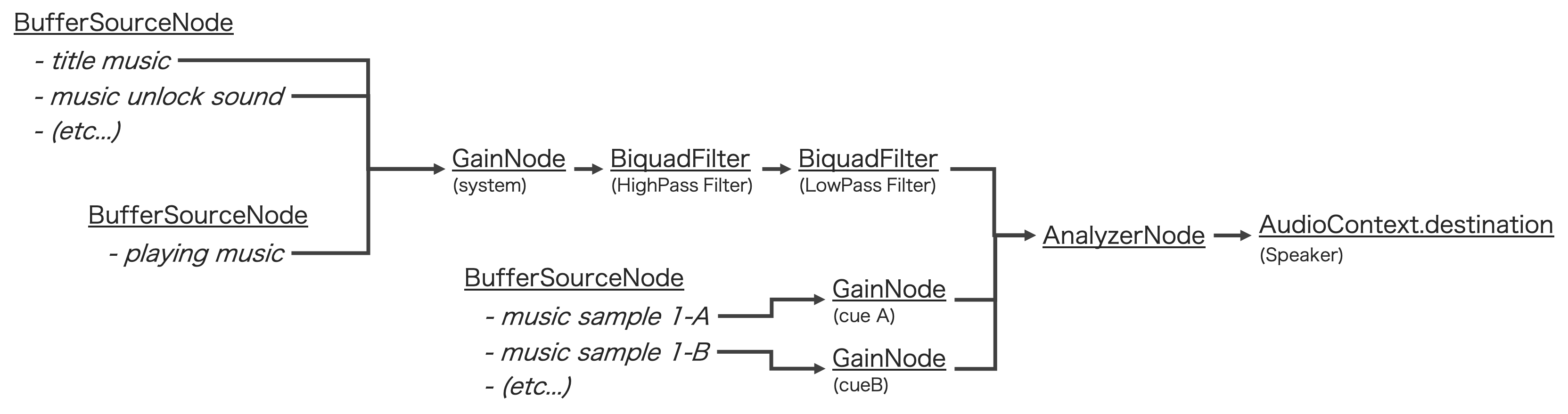 sound-nodes.png