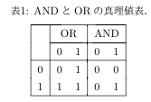 truth_table.png