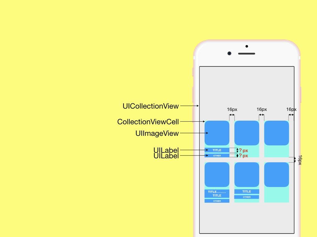 Swift 4対応】UICollectionView で Cell の高さ計算が複雑な画面を作成