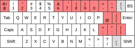 アンダーバー 英字 キーボード