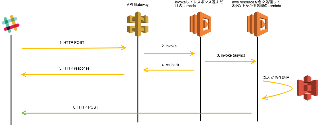 AWS Icons.png