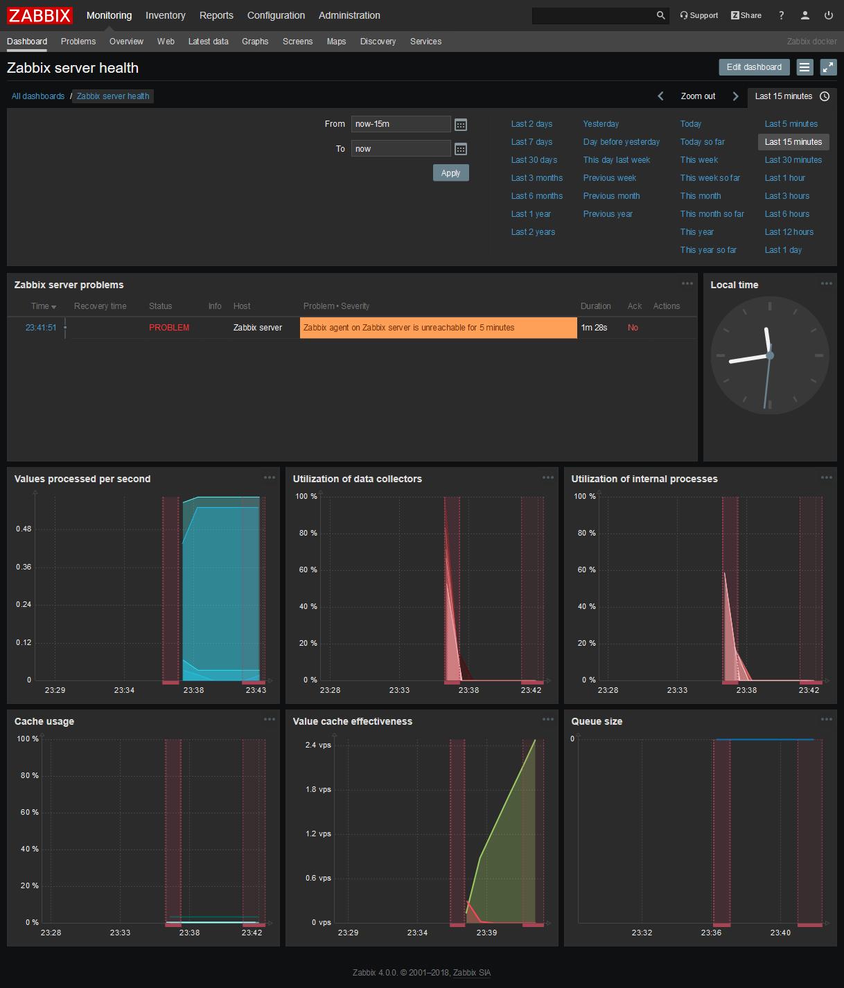 Screenshot_2018-10-02 Zabbix docker Dashboard(2).png
