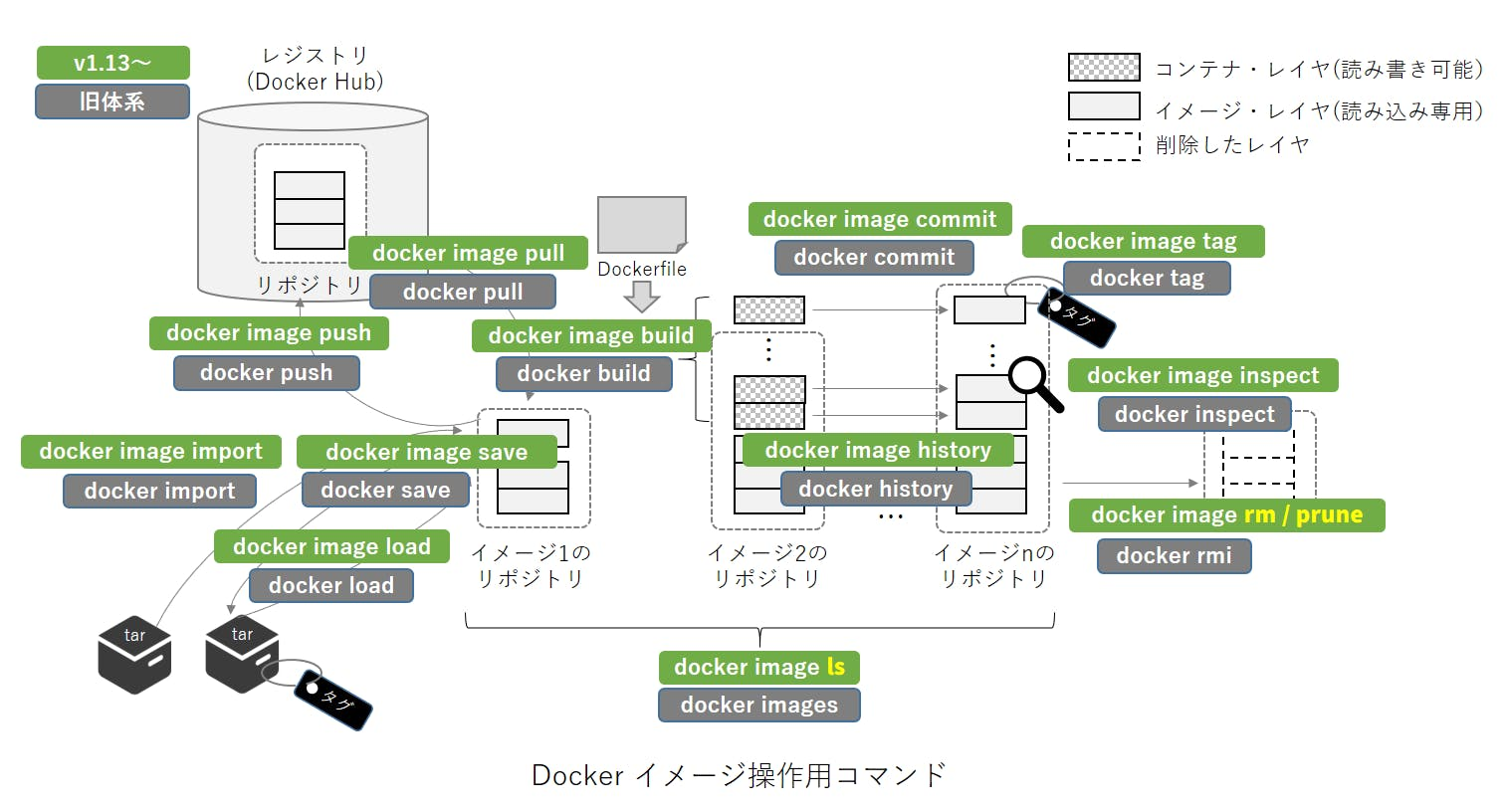 docker-images.png