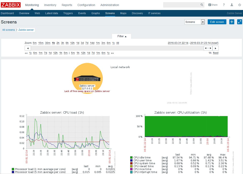 zabbix-monitor.png