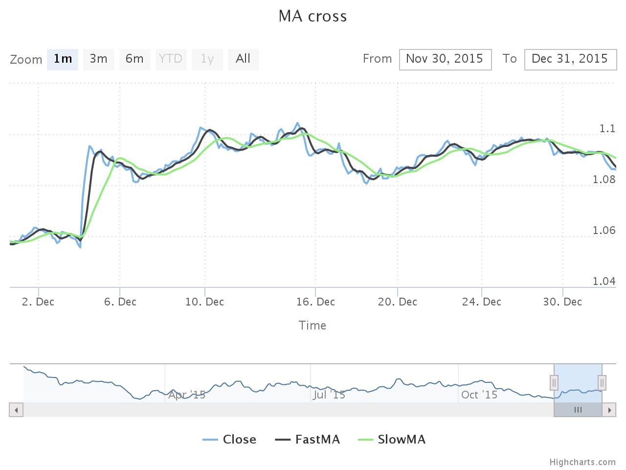 chart_m.png