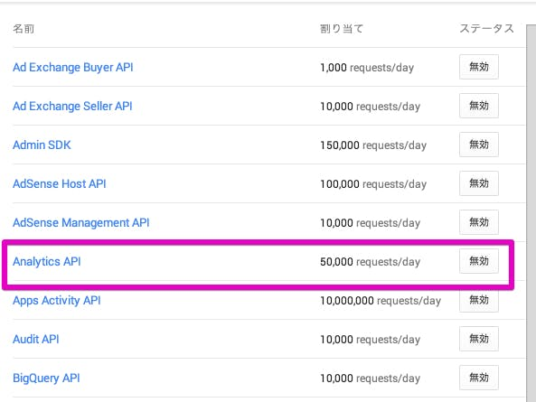 Google Developers Console 2014-08-22 午後05-25-09 2014-08-22 午後05-25-17.jpg