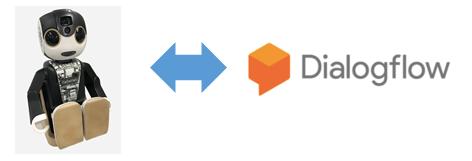 dialogflow01.PNG