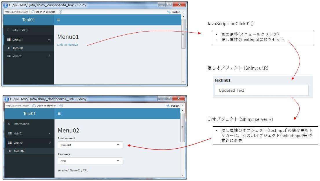 R - ShinyによるWebアプリケーション作成Tips: shinydashboardでの画面