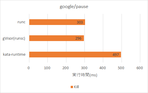 google-pause.png