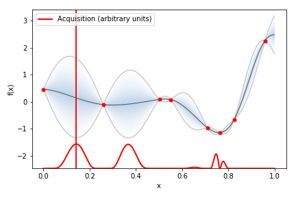 BayesianOptimization.png