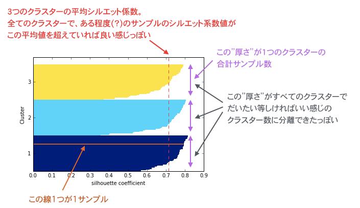 シルエット図見方.png