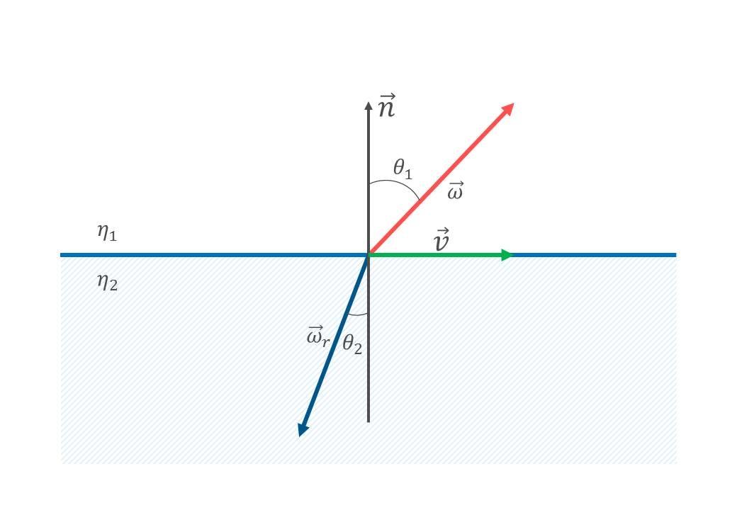 tuto-pbr-refraction-v.jpg