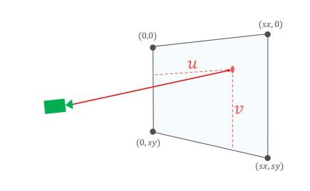tuto-raytracing-screen.png