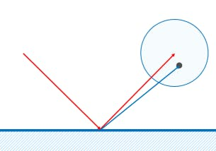 tuto-raytracing-reflect-fuzz.png