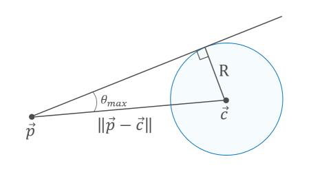 tuto-raytracing-theta-max.png