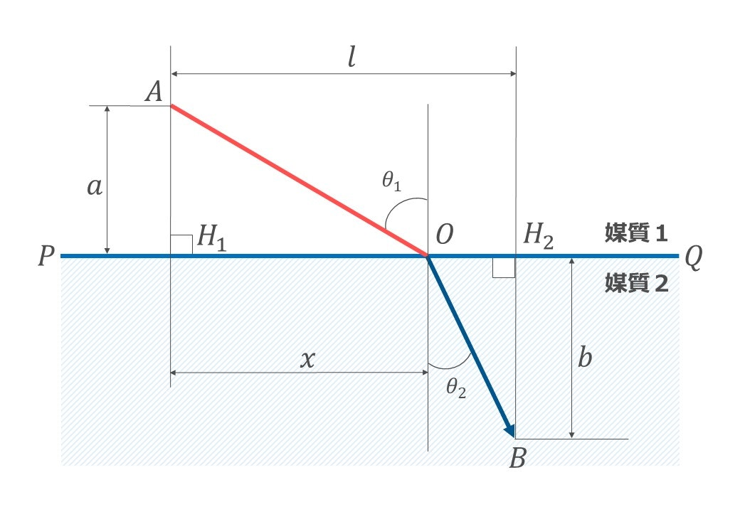 tuto-pbr-refraction-boundary.jpg