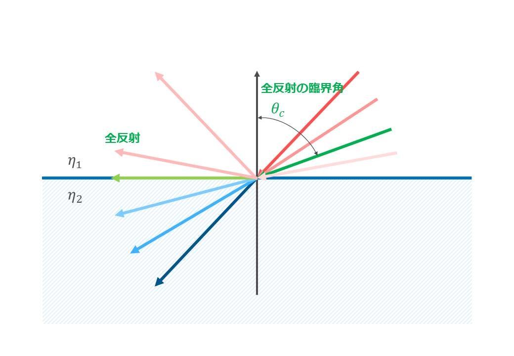 tuto-pbr-full-refraction.jpg