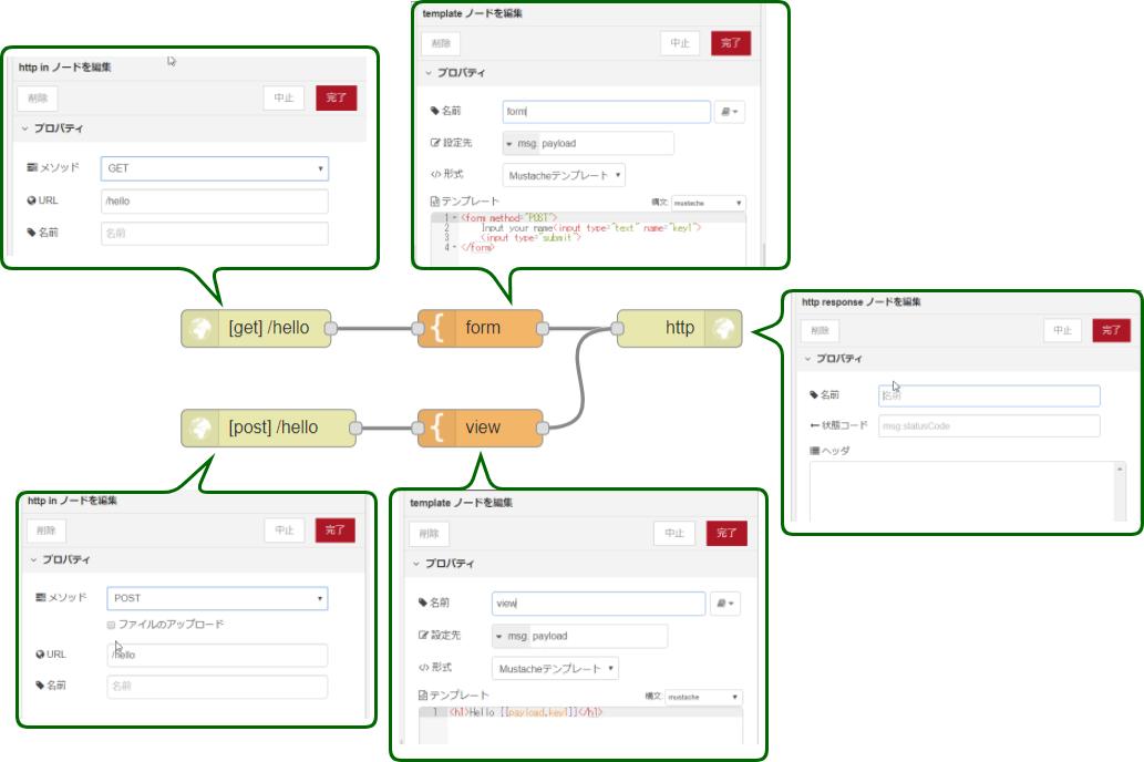 node-red-on-lambda-flow.png