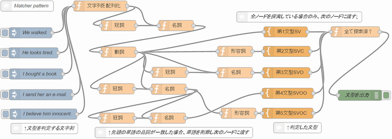 9-matcher-pattern-h.png