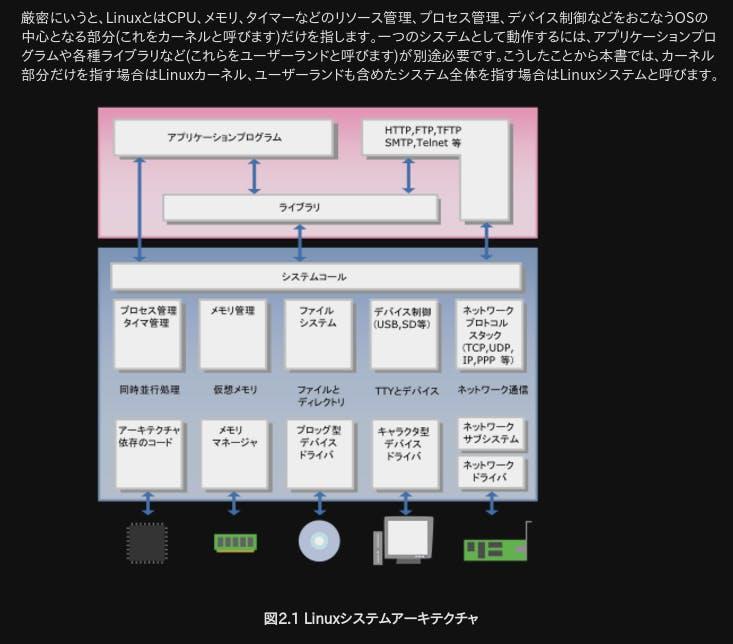 カーネルとユーザーランド・詳細版.png