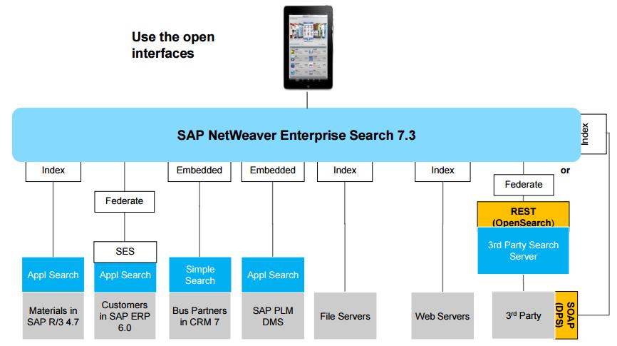 10.EnterpriseSearchOverview.png