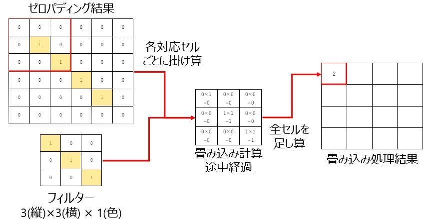 Convolve05_step01.JPG