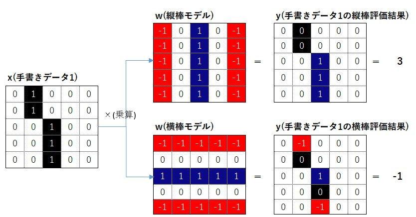 30.Modeling02.JPG