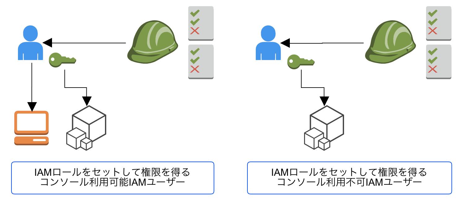 iam-user.png