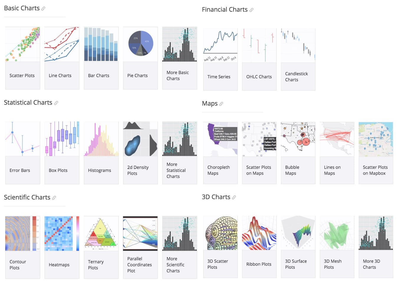 Plotly 3d Annotation