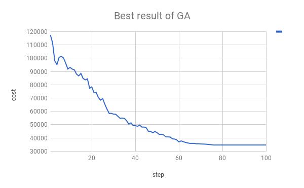 best-result-of-GA.png