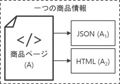 sbi-it-page_structure.jpg