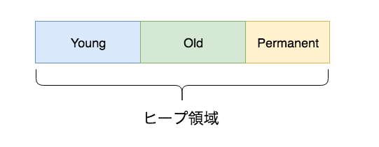 heap memory (4).png