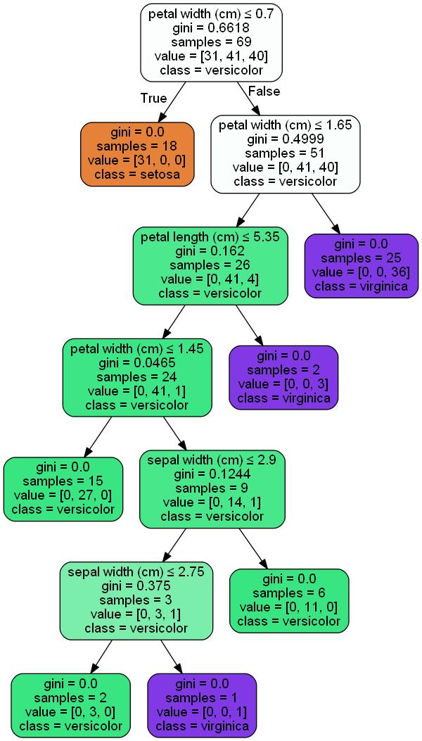 tree_visualization.png