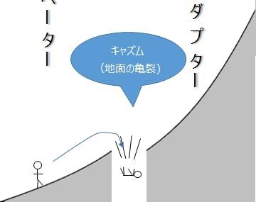 キャズム説明2.png