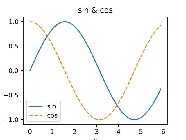 python_graph.png